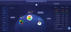 烟台app开发:APP运营推广都需要哪些数据分析