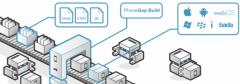 烟台app制作:九个用于移动APP开发的顶级JavaScr
